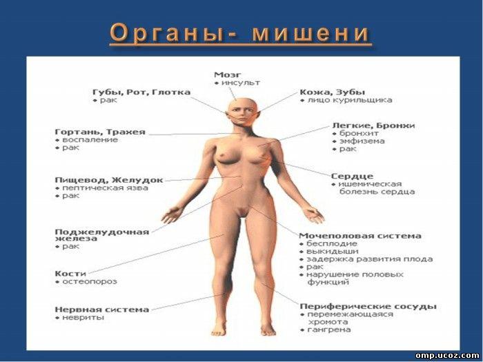 devushki-obkonchali-muzhika